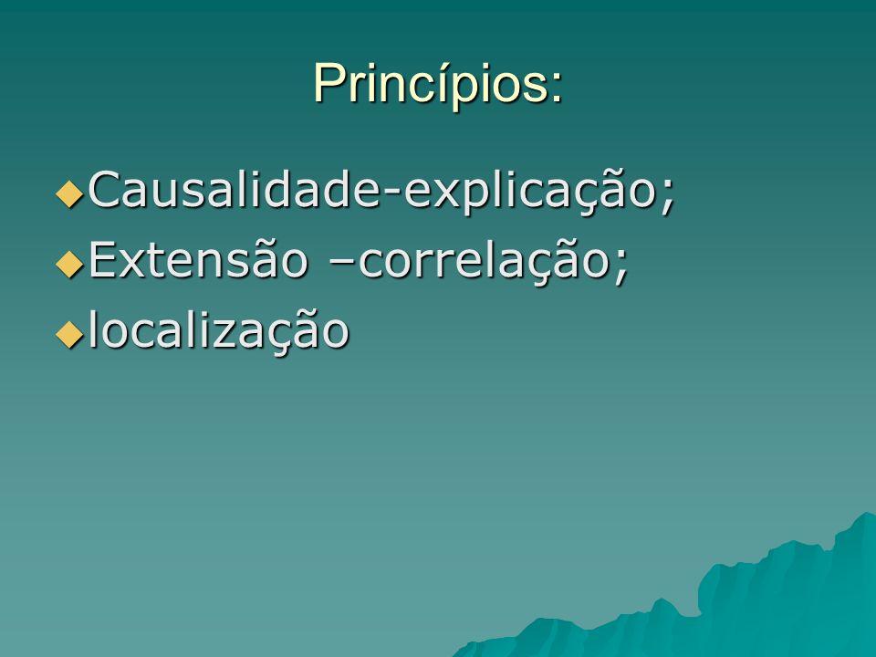 Princípios: Causalidade-explicação; Extensão –correlação; localização