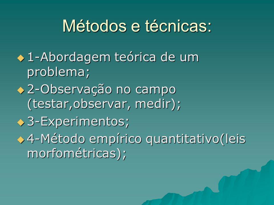 Métodos e técnicas: 1-Abordagem teórica de um problema;