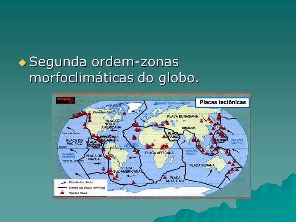 Segunda ordem-zonas morfoclimáticas do globo.