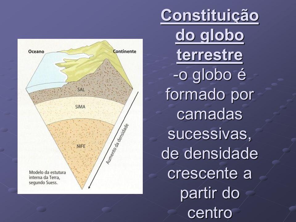 Constituição do globo terrestre -o globo é formado por camadas sucessivas, de densidade crescente a partir do centro