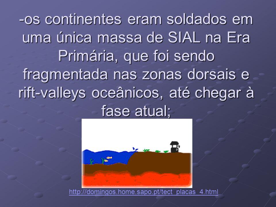 -os continentes eram soldados em uma única massa de SIAL na Era Primária, que foi sendo fragmentada nas zonas dorsais e rift-valleys oceânicos, até chegar à fase atual;