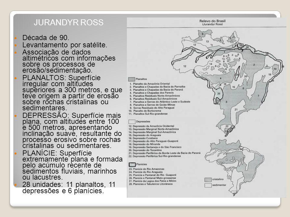 JURANDYR ROSS Década de 90. Levantamento por satélite.