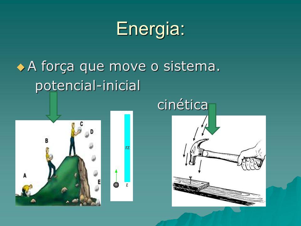 Energia: A força que move o sistema. potencial-inicial cinética