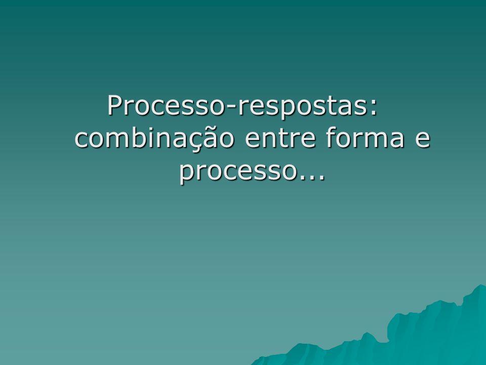 Processo-respostas: combinação entre forma e processo...