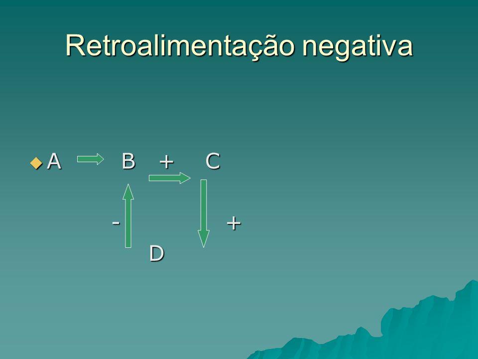 Retroalimentação negativa
