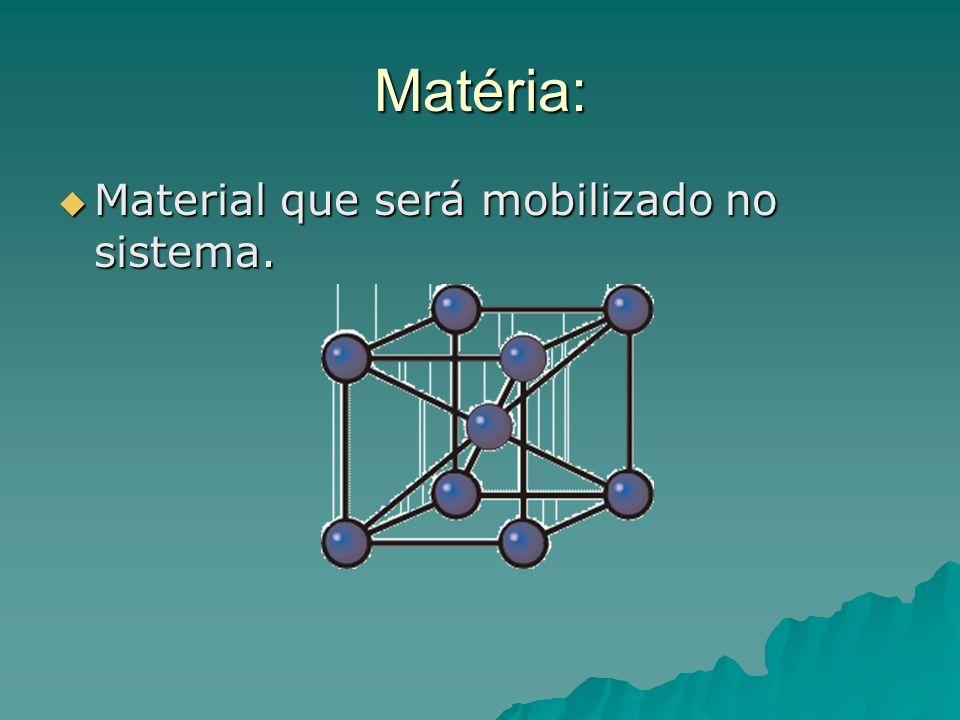 Matéria: Material que será mobilizado no sistema.
