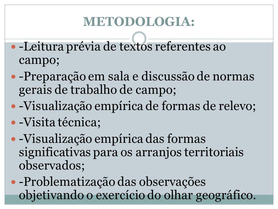 METODOLOGIA: -Leitura prévia de textos referentes ao campo;