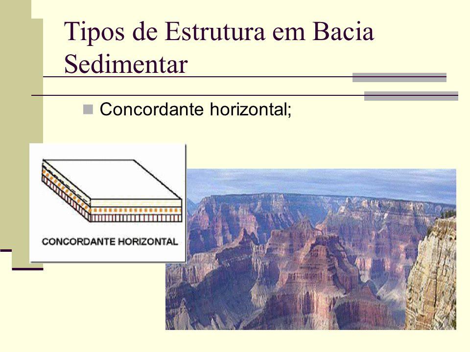 Tipos de Estrutura em Bacia Sedimentar