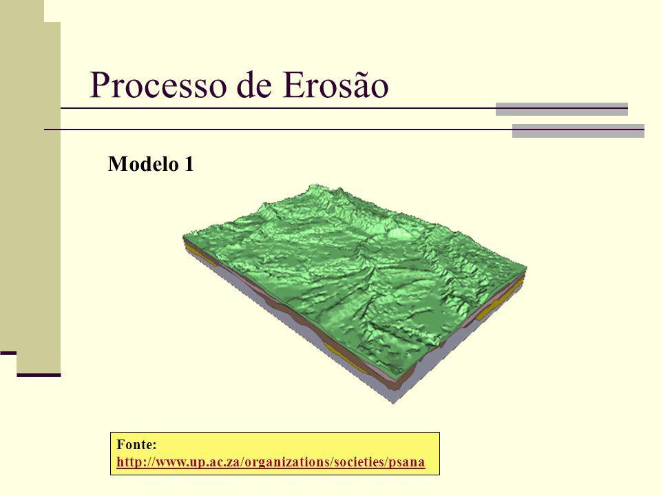 Processo de Erosão Modelo 1 Fonte: