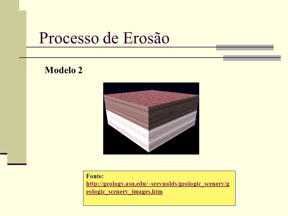 Processo de Erosão Modelo 2