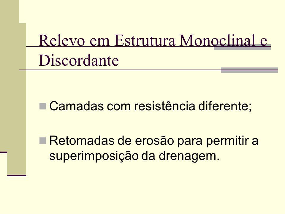 Relevo em Estrutura Monoclinal e Discordante