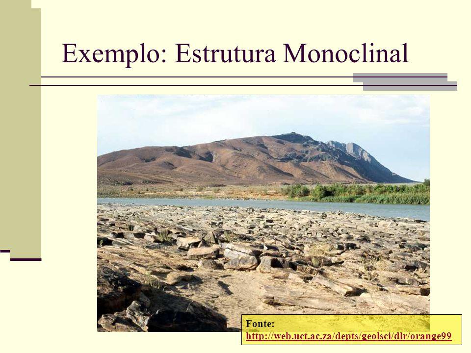 Exemplo: Estrutura Monoclinal