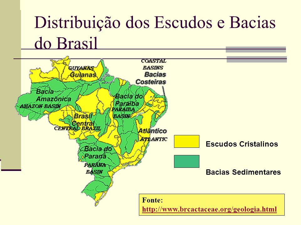 Distribuição dos Escudos e Bacias do Brasil