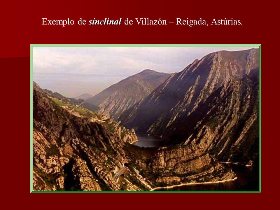 Exemplo de sinclinal de Villazón – Reigada, Astúrias.