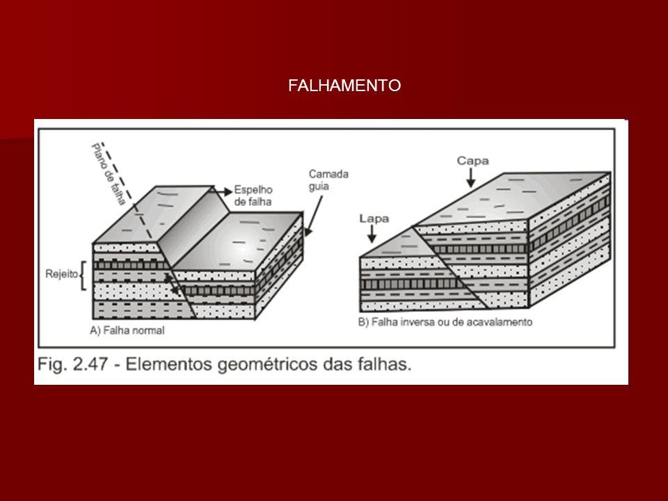 FALHAMENTO