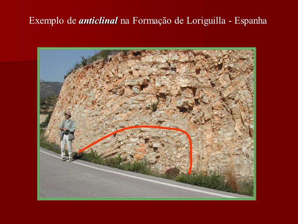 Exemplo de anticlinal na Formação de Loriguilla - Espanha