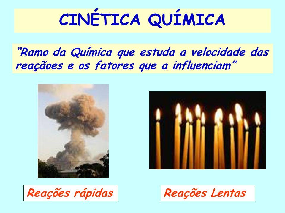 CINÉTICA QUÍMICA Ramo da Química que estuda a velocidade das reaçãoes e os fatores que a influenciam