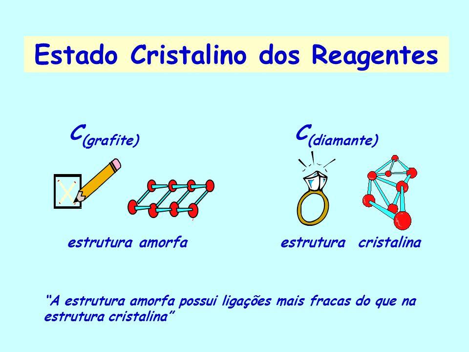 Estado Cristalino dos Reagentes