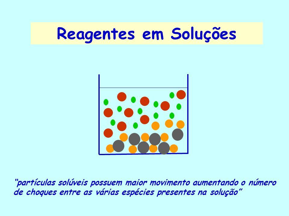 Reagentes em Soluções partículas solúveis possuem maior movimento aumentando o número de choques entre as várias espécies presentes na solução