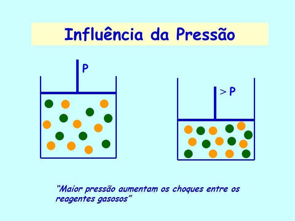 Influência da Pressão P > P
