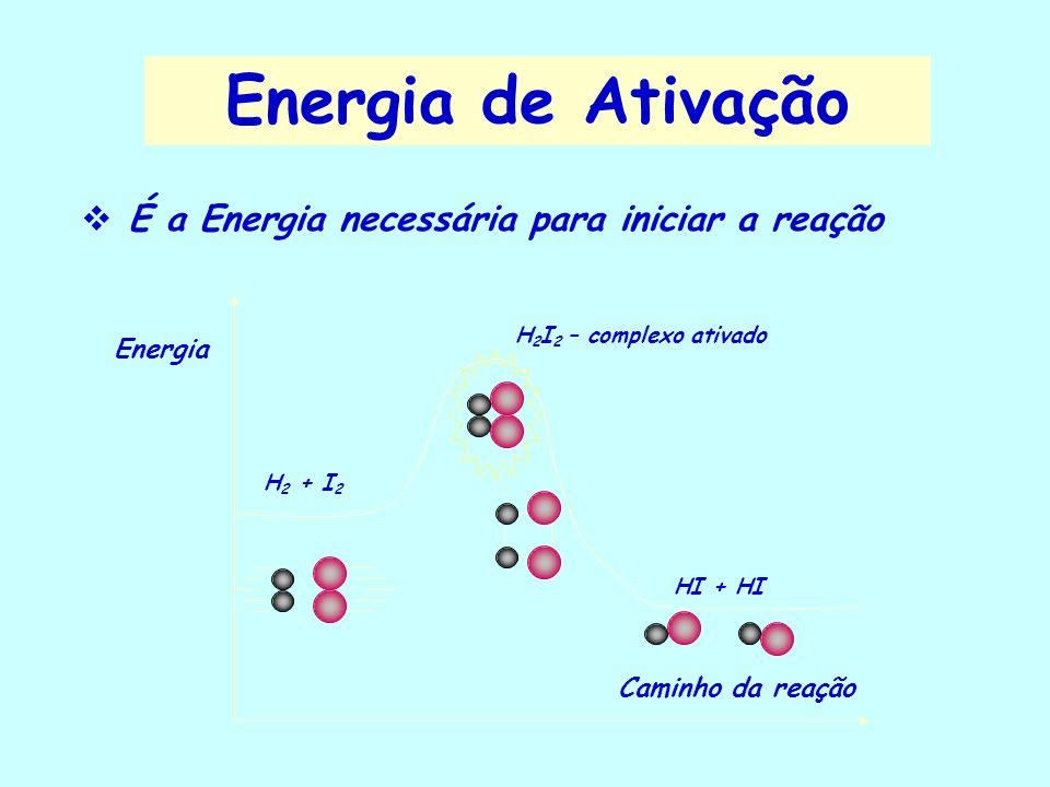 Energia de Ativação É a Energia necessária para iniciar a reação