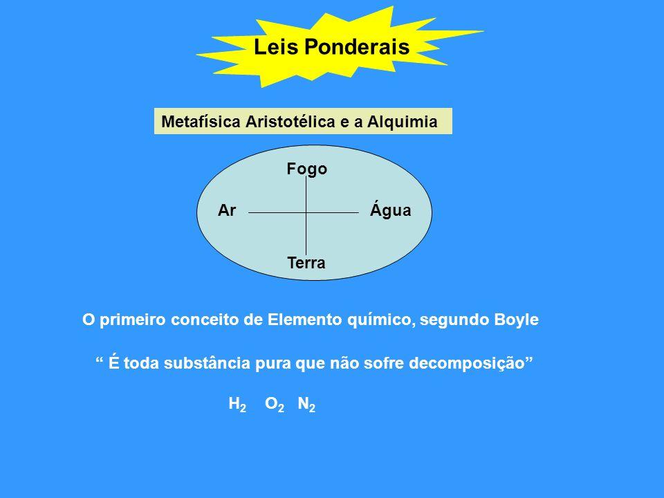 Leis Ponderais Metafísica Aristotélica e a Alquimia Fogo Ar Água Terra