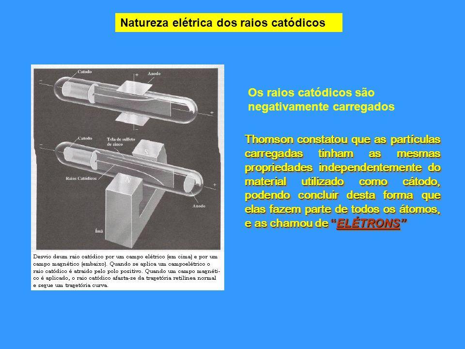 Natureza elétrica dos raios catódicos