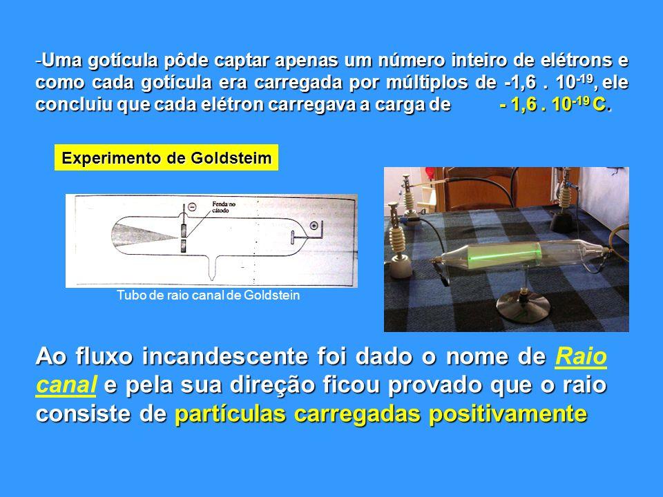 Tubo de raio canal de Goldstein