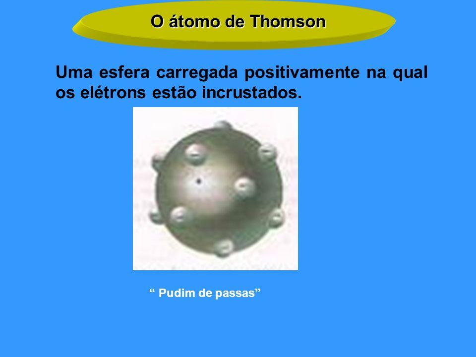 O átomo de Thomson Uma esfera carregada positivamente na qual os elétrons estão incrustados.