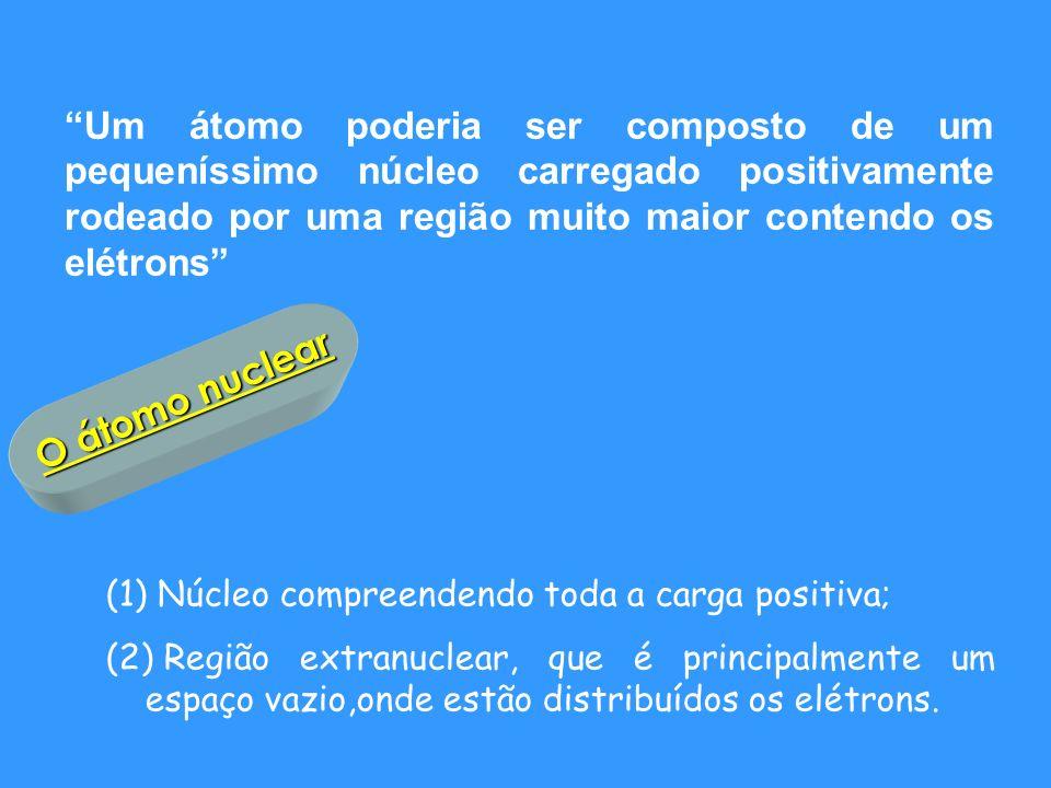 Um átomo poderia ser composto de um pequeníssimo núcleo carregado positivamente rodeado por uma região muito maior contendo os elétrons