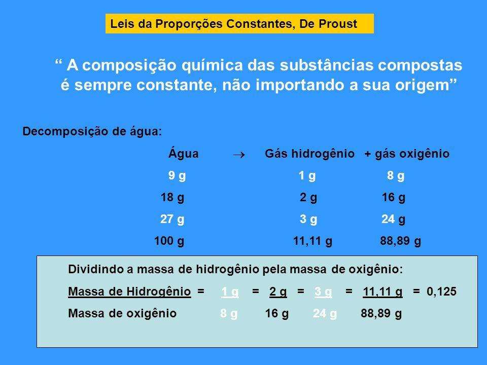 Leis da Proporções Constantes, De Proust