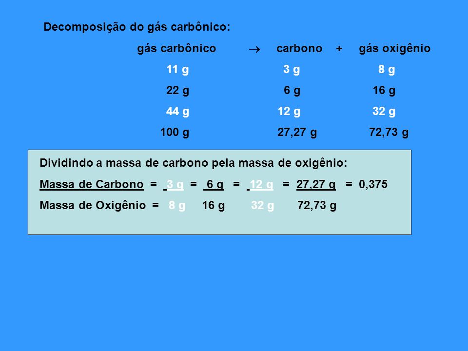 Decomposição do gás carbônico: