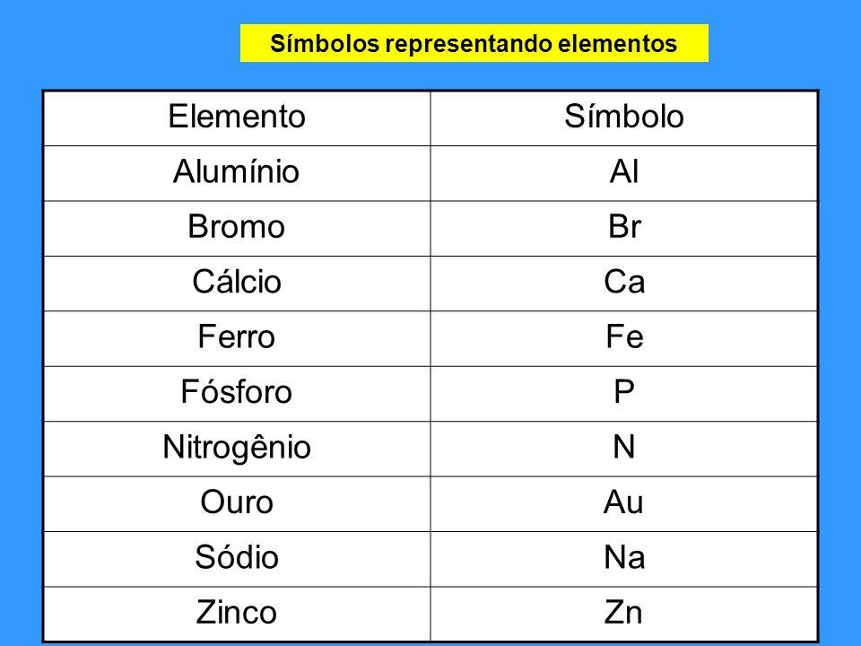 Símbolos representando elementos