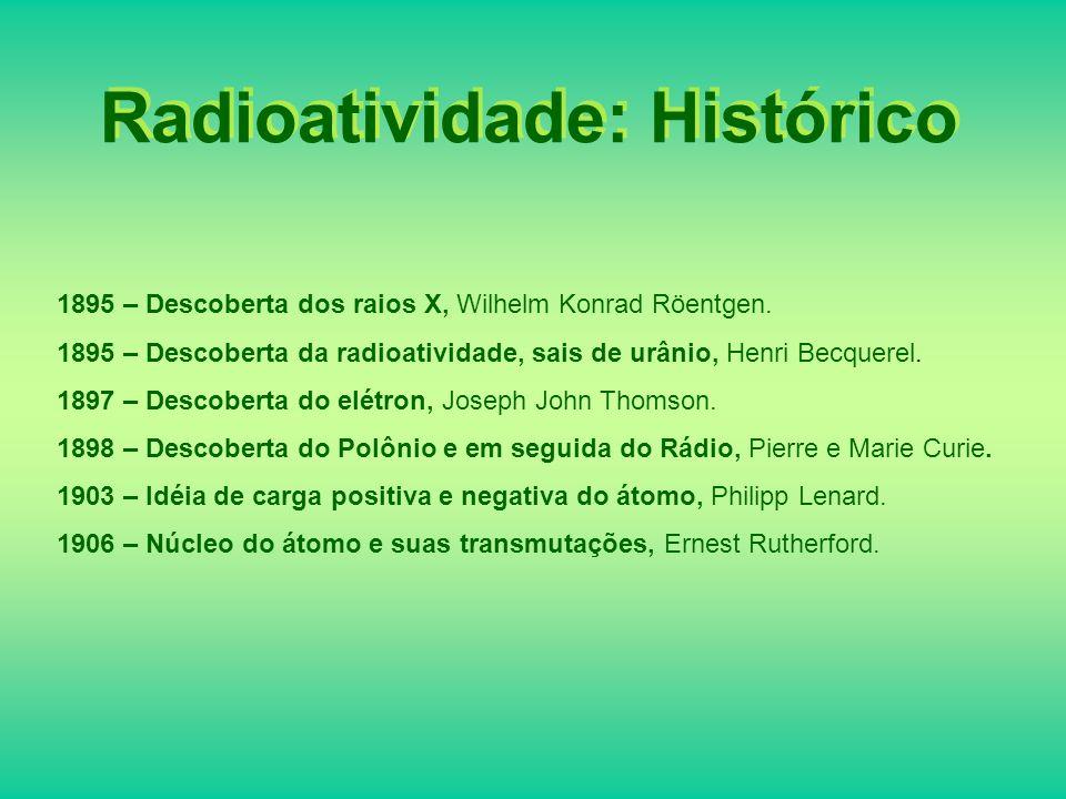 Radioatividade: Histórico