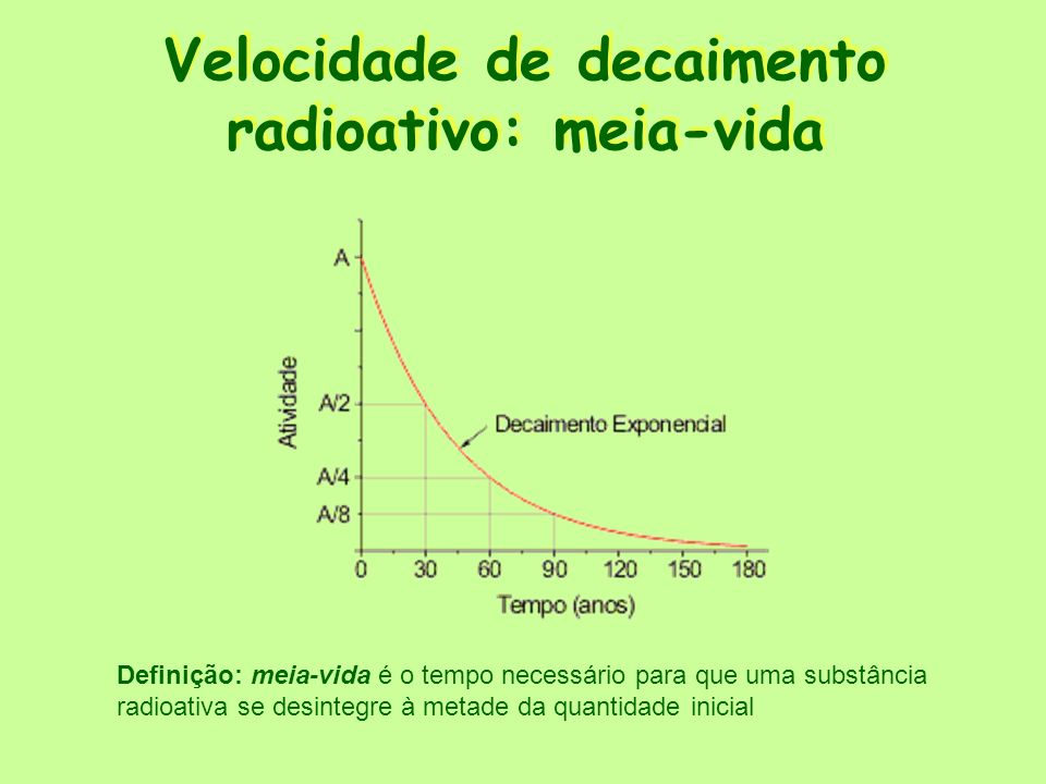 Velocidade de decaimento radioativo: meia-vida