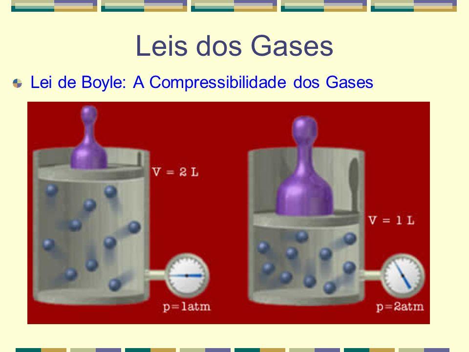 Leis dos Gases Lei de Boyle: A Compressibilidade dos Gases