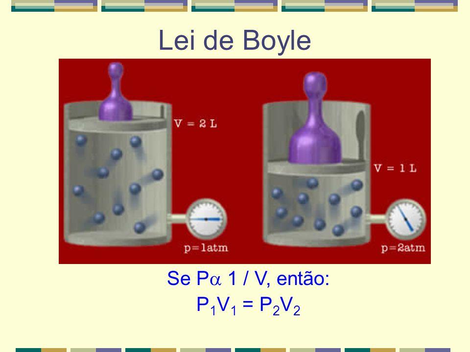 Lei de Boyle Se P 1 / V, então: P1V1 = P2V2