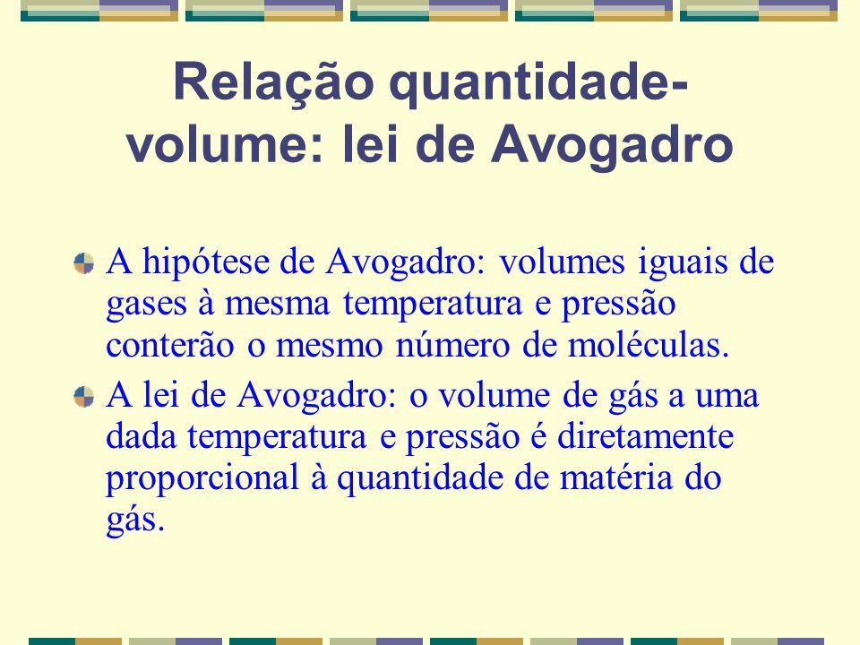 Relação quantidade-volume: lei de Avogadro
