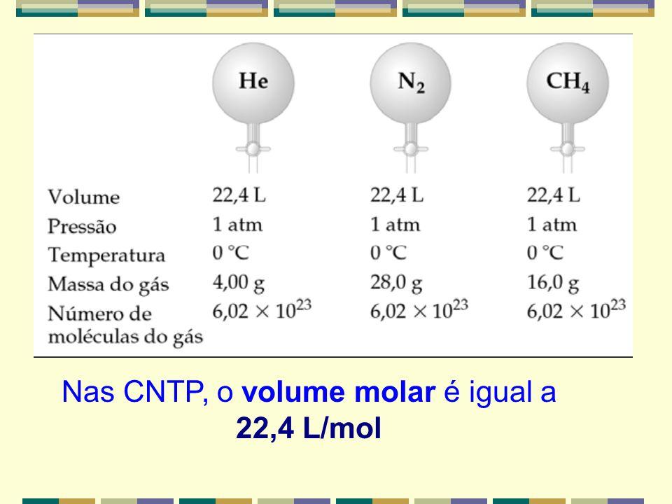 Nas CNTP, o volume molar é igual a 22,4 L/mol