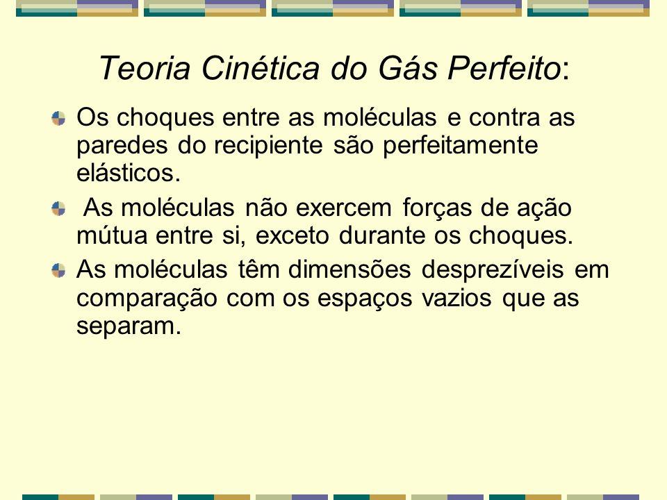 Teoria Cinética do Gás Perfeito: