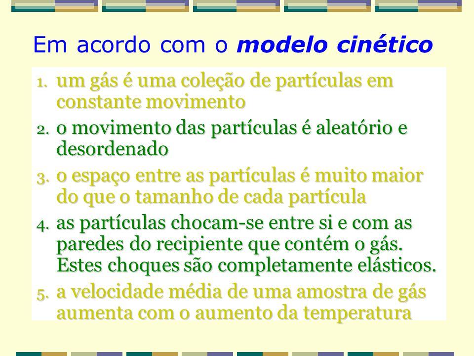 Em acordo com o modelo cinético
