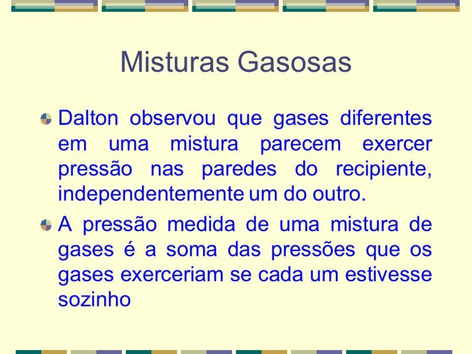 Misturas Gasosas