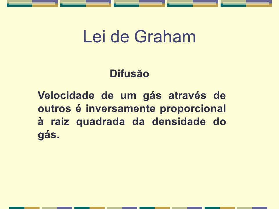 Lei de Graham Difusão.