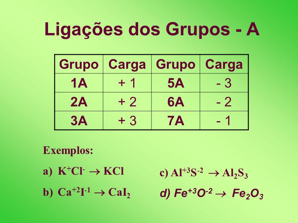 Ligações dos Grupos - A Grupo Carga 1A + 1 5A - 3 2A + 2 6A - 2 3A + 3