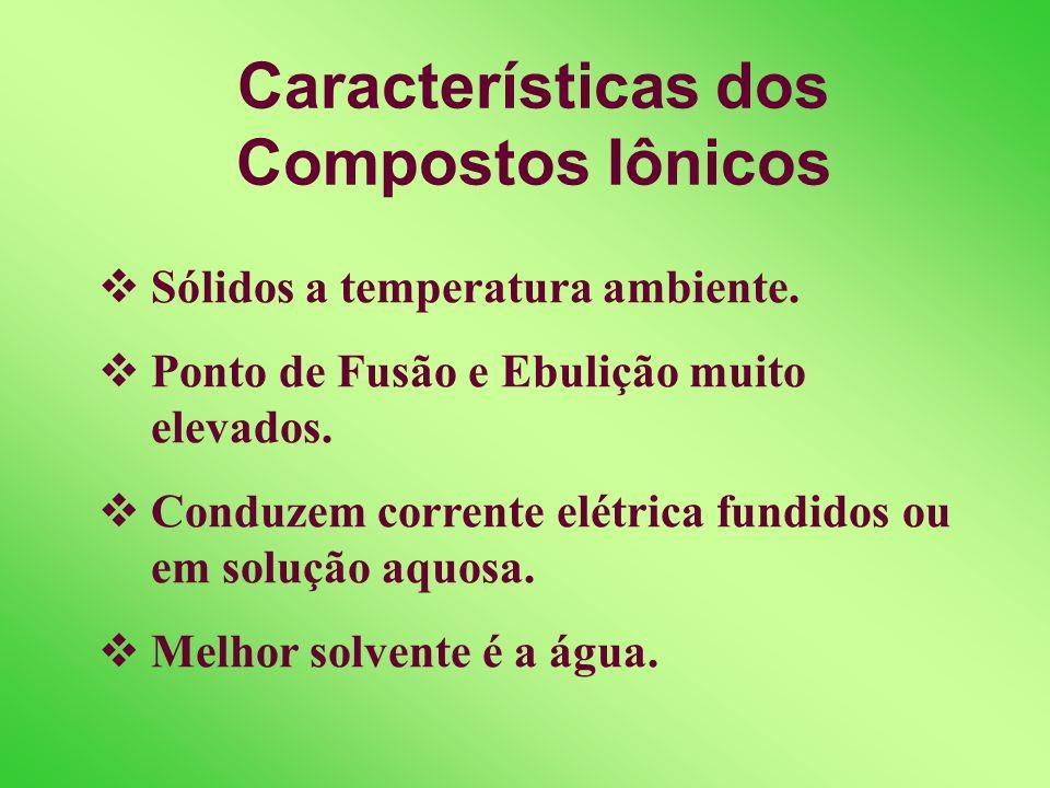 Características dos Compostos Iônicos