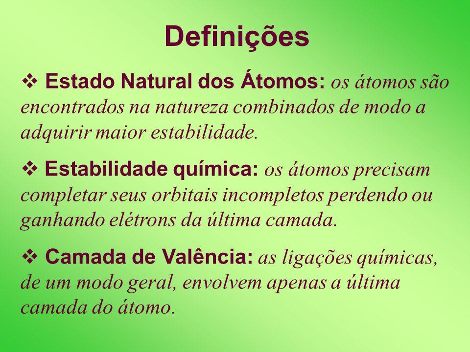 Definições Estado Natural dos Átomos: os átomos são encontrados na natureza combinados de modo a adquirir maior estabilidade.