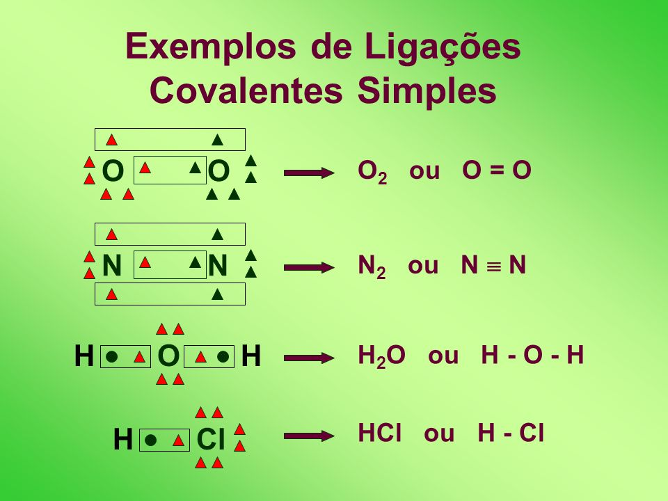 Exemplos de Ligações Covalentes Simples