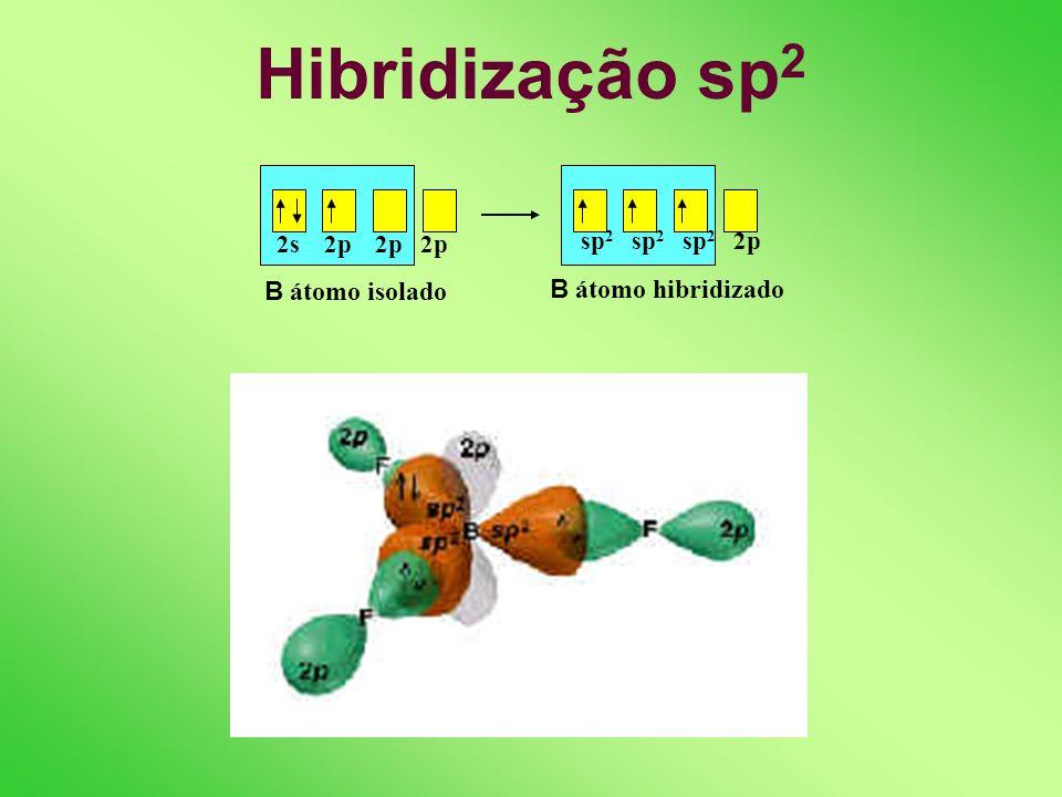Hibridização sp2 B átomo hibridizado B átomo isolado sp2 sp2 sp2 2p