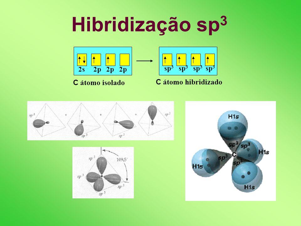 Hibridização sp3 sp3 sp3 sp3 sp3 C átomo hibridizado C átomo isolado