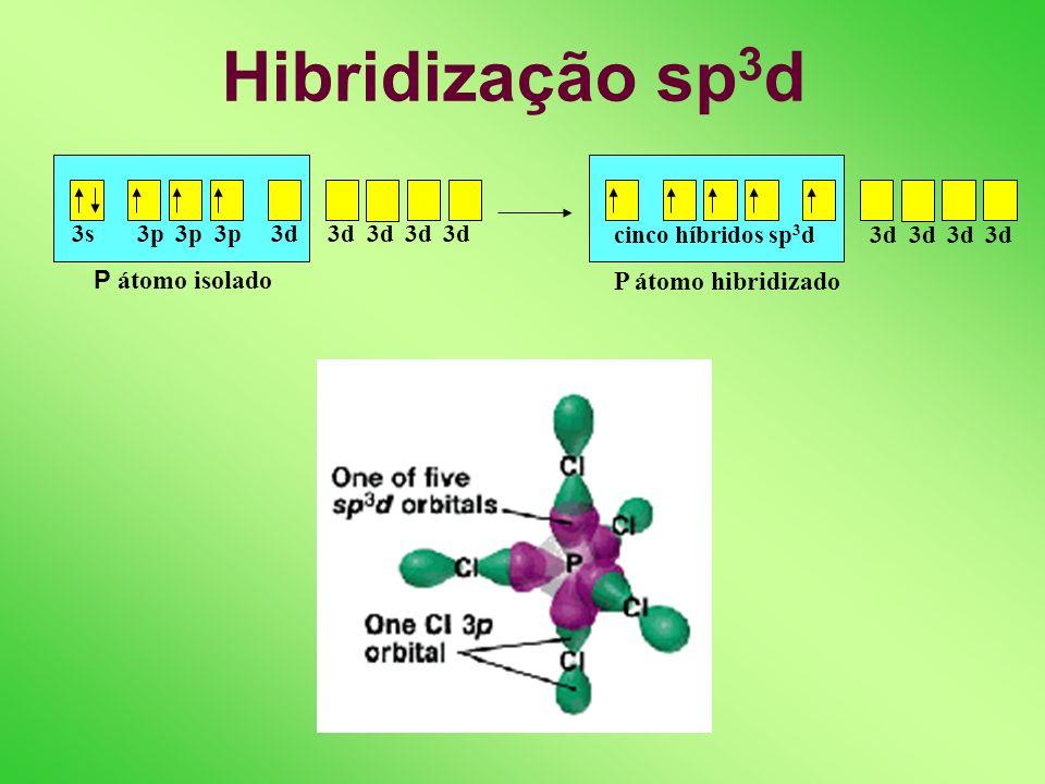 Hibridização sp3d cinco híbridos sp3d 3d 3d 3d 3d P átomo isolado